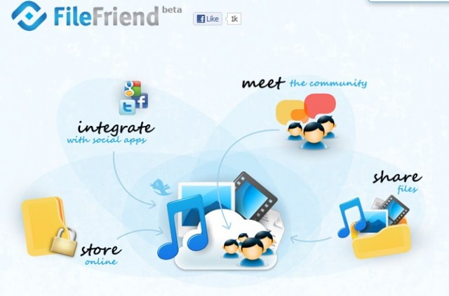 filefriend sharing service
