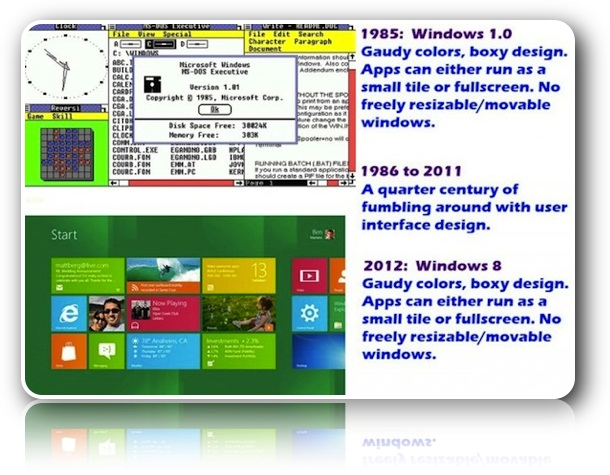 windows evolution
