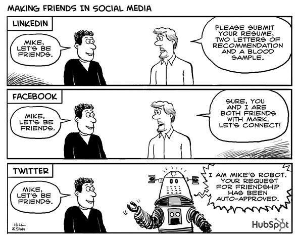 Making Friends in Social Media Comic