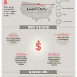 Blogging Statistics 2012