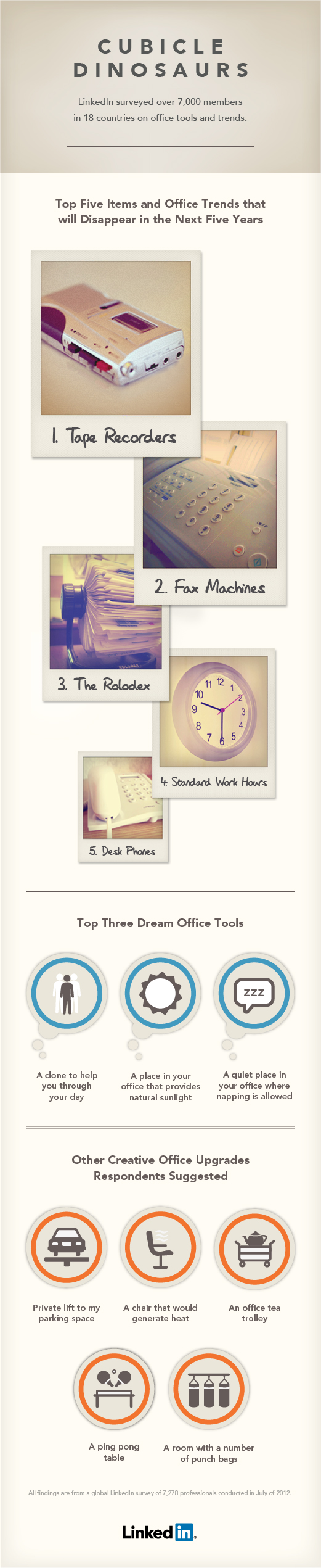 Linkedin Infographic Office tools and Trends