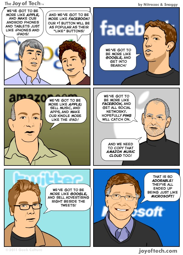 Micsosoft Vs Apple Tech Comics