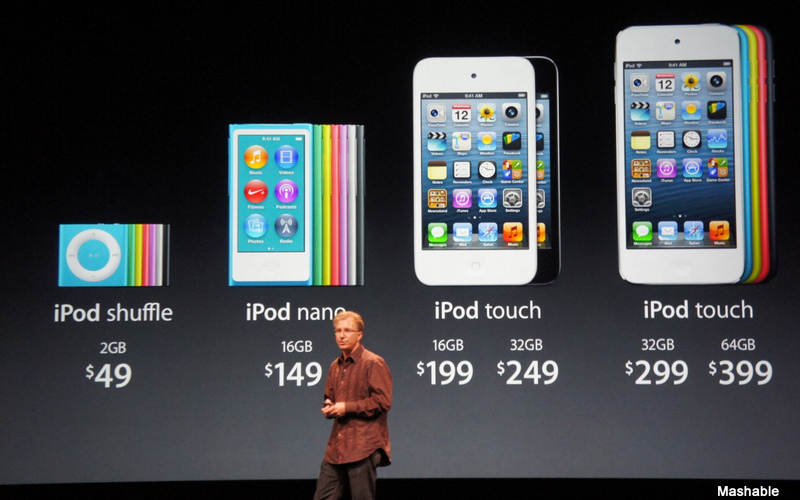 iPod Touch Pricing